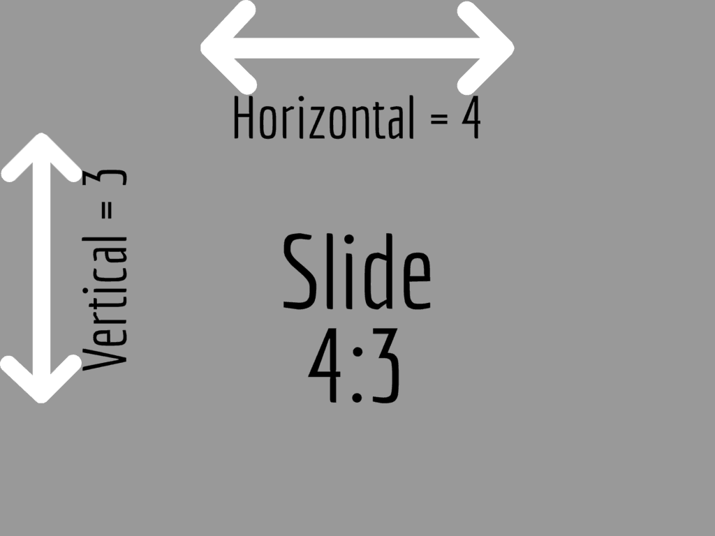 Slide 4:3 aspect ratio
